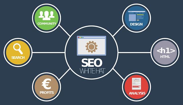 קידום אתרים לא רק לעסקים גדולים